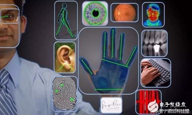 人类的智慧,生物识别技术正在改变我们的生活