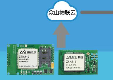 nb-iot通信模块-使用BC95模组【可不走CoAP协议】