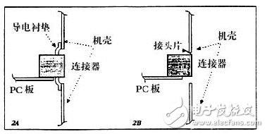 探析连接器的射频干扰和噪声原理