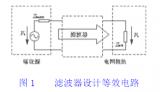 EMI滤波器设计原理与设计研究