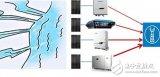 为什么在一些偏远地区电网电压总是偏高?