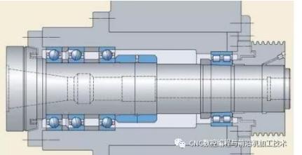 详解CNC数控机床的关键性主轴