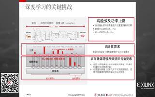利用 Xilinx FPGA 加速机器学习应用