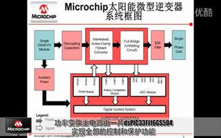 基于dsPIC® DSC的并网太阳能微型逆变器参...