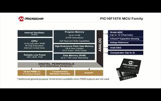 PIC16F157X 8位单片机系列3——模拟外...