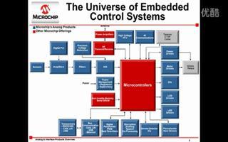 Microchip模拟和接口产品概述