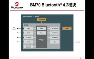 BM70蓝牙解决方案
