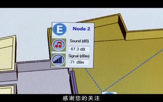 ADI展示模块化无线传感器网络(WSN)