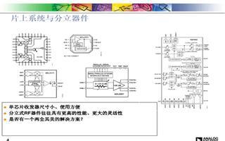 ADI在线研讨会: 适用于高性能RF信号链解决方...