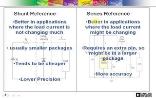 基础教程:电压基准源产品