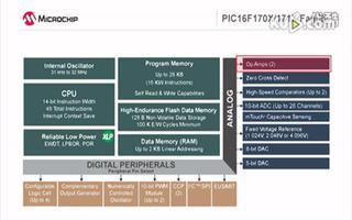 采用超低功耗(XLP)long88.vip龙8国际的PIC16F170X...