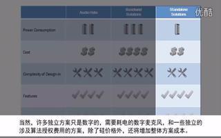 BelaSigna® R281 : 一直听的语音触发方案
