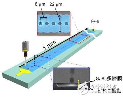 """日本NTT基于MEMS谐振器制造技术开发出新型""""人造声学晶体"""""""