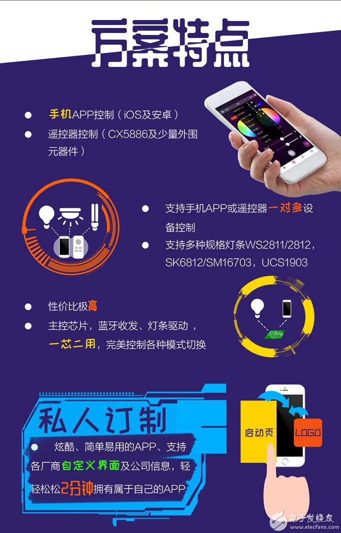 手机蓝牙APP蓝牙智能灯方案