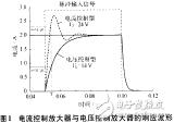 可控PWM闭环电流放大器与磁流变液体的结合