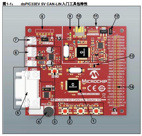 如何使用dsPIC33EV CAN-LIN入门工具包的详细中文资料概述