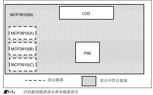 用于16位MCU的MCP3910 ADC评估板的使用中文资料概述