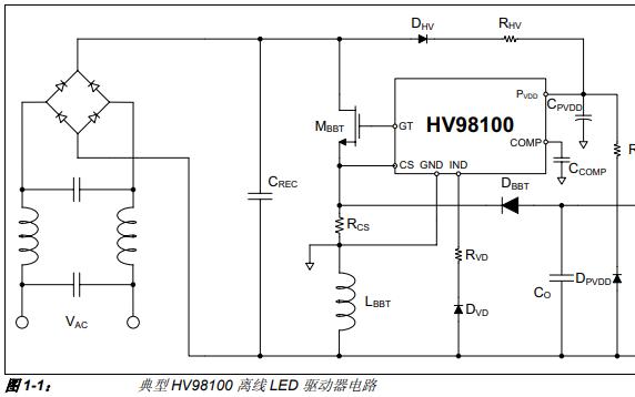 HV98100 120VAC离线式LED驱动器评估板的详细中文资料概述