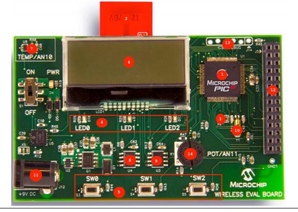 MiWi协议到WiFi无线演示概述和硬件信息以及自检步骤的详细概述