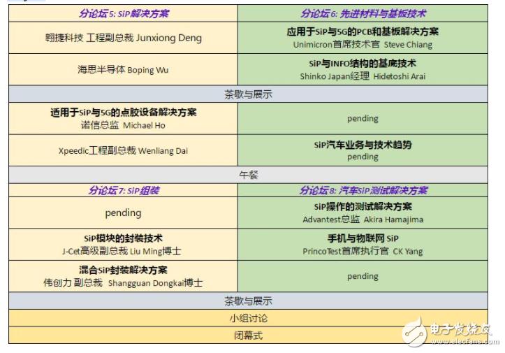 sip早鸟票!中国系统级封装大会初步日程出炉