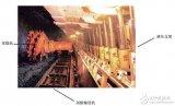在液压支架中发挥着重要作用的倾角传感器