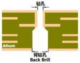 浅谈PCB设计中的背钻孔问题