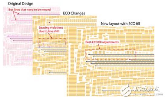ECO填充工具带来不一样的IC设计