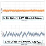 LT3045是怎样的一款低压差线性稳压器(LDO)呢?