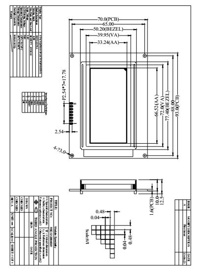 液晶显示模块RSCG12864和U-PD2使用手册以及字符编码应用程序免费下载