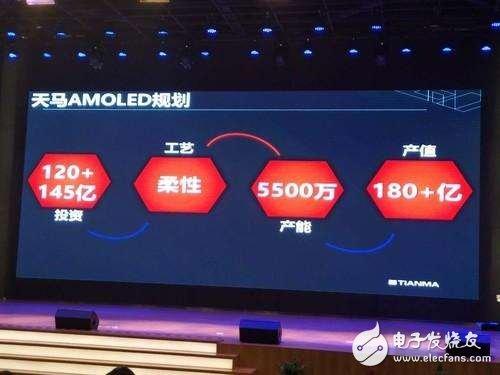 天马G6 OLED量产,主打6.01英寸18:9...