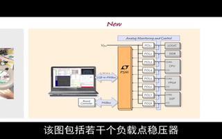 什么是数字电源系统管理