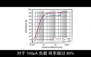 高效、超低 IQ、42V、2.5A 同步降压型稳...
