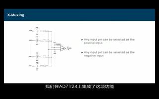 AD7124概述:集成PGA和基准电压源的4通道/8通道Σ-Δ型ADC