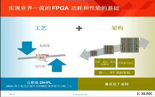 采用赛灵思7系列FPGA满足严格的功耗预算