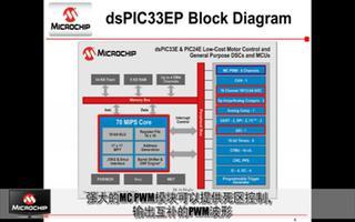 高性能电机控制单片机— dsPIC33EP256...