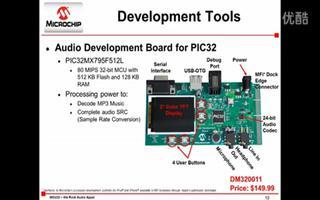 PIC32在数字音频中的应用