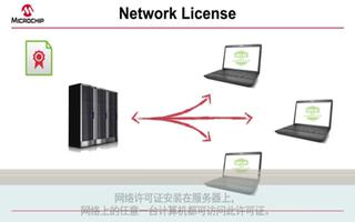 MPLAB® XC编译器许可证介绍