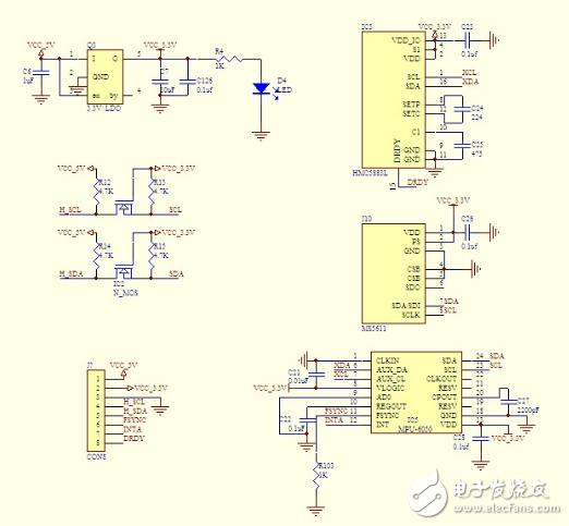 飞行控制板硬件原理图及PCB设计