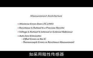 LTC2983 数字温度测量系统