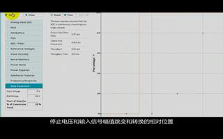 Virtual Eval工具