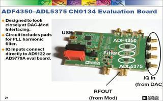 ADI研讨会:成功实现与RF器件接口的最佳设计方...