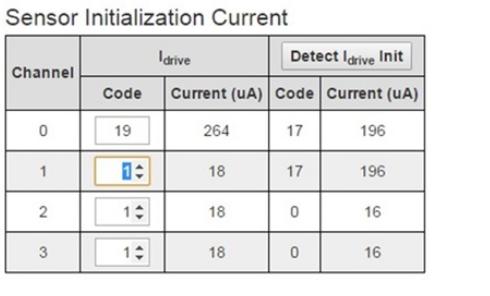 感测解决方案中如何评估模块GUI