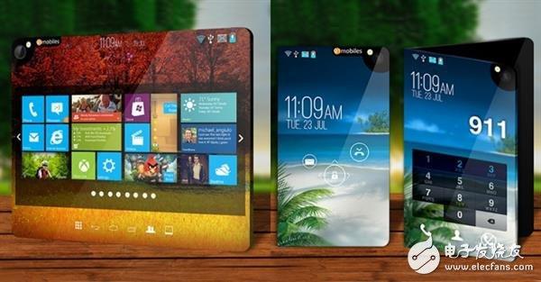 可折叠手机的未来发展市场简析