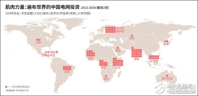 """英《金融时报》报道弥漫""""中国威胁论"""",关注中国电力海外建设和投资"""