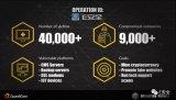 Prowli恶意软件感染了9000多家公司网络上...