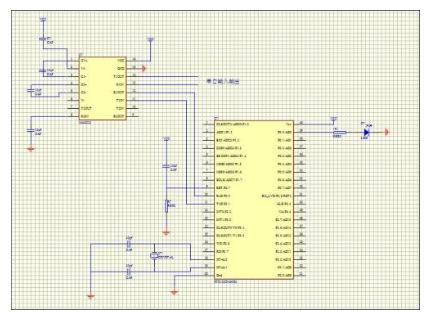 如何让STC12串口进行PWM波控制的详细资料和程序的概述