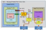 LoRa技术评估套件的详细中文资料概述