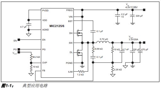 MIC2125和MIC2126演示板的详细中文资料概述