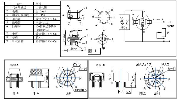 MQ系列气体传感器的详细中文资料概述
