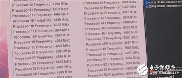 Intel 28核心处理器揭秘
